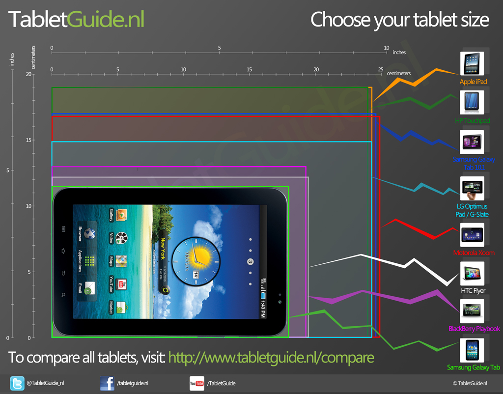 tablet-sizes-infographic-tabletguide-nl