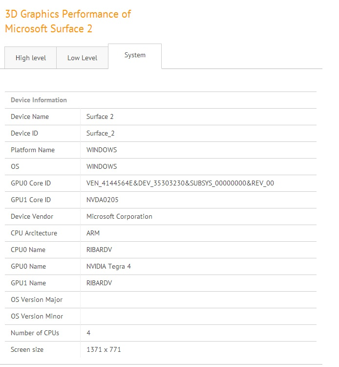 Microsoft Surface 2 - TabletGuide (1)