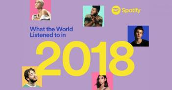 Spotify Wrapped
